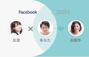 pairs_施策02_イメージ